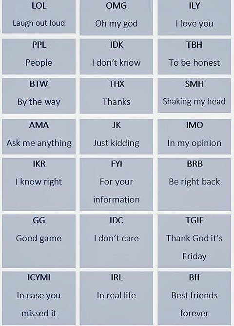 Sexual abbreviations for texting
