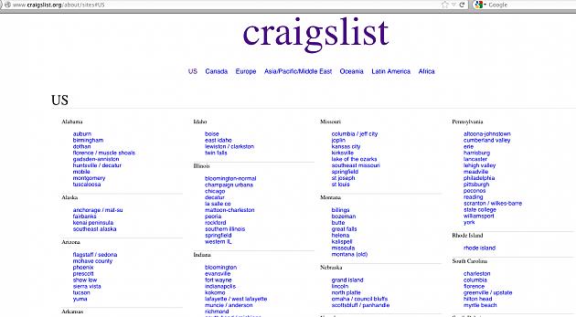 Craigslist in anchorage ak