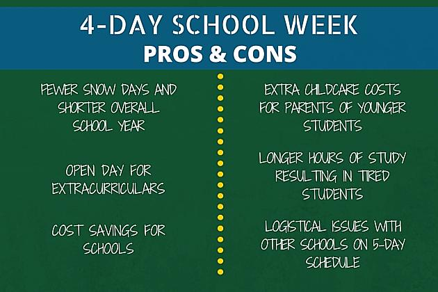 would a 4 day school week work in maine