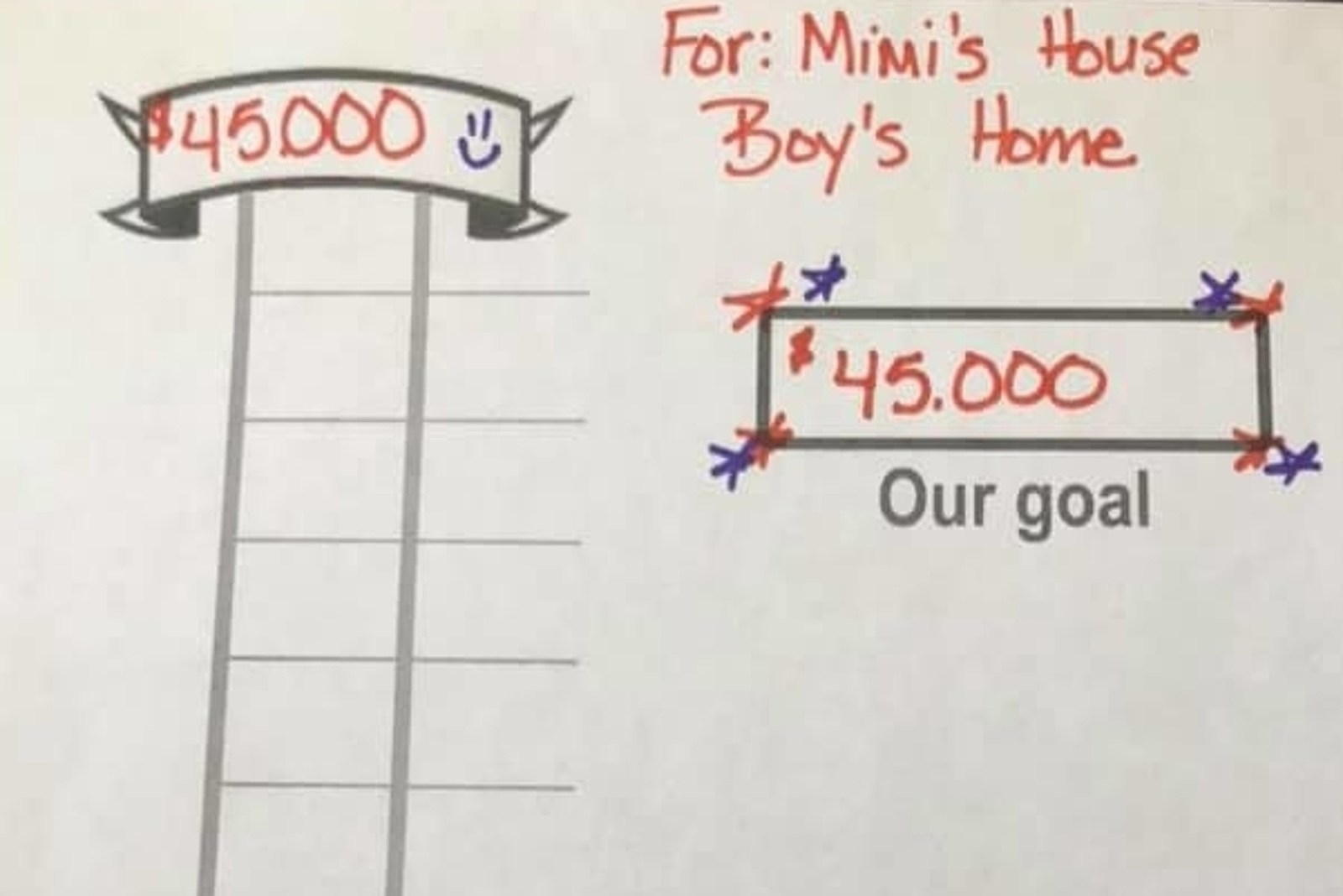 Casper Non-Profit Seeks $45,000 to Open Home for Homeless Teens