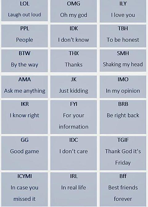 What Do All Those Text Abbreviations Mean?