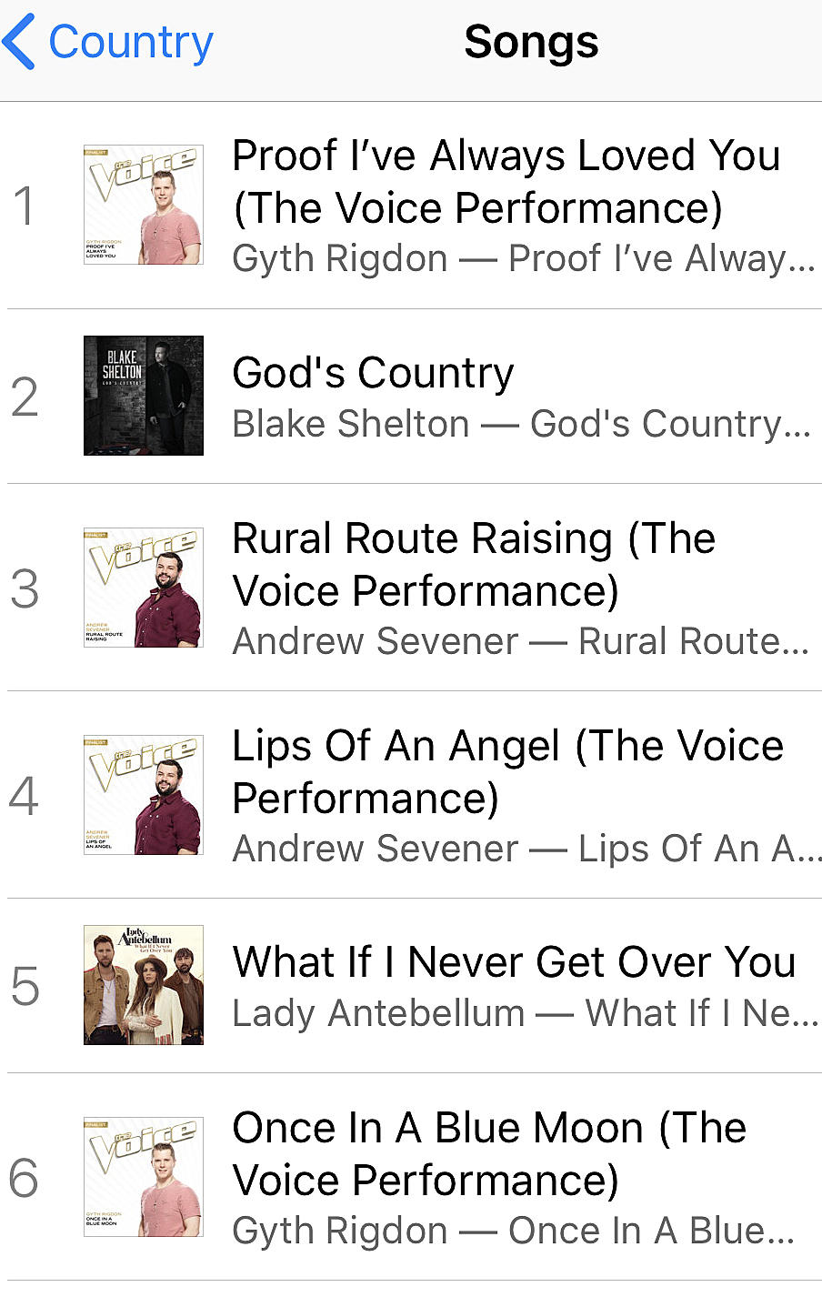 Gyth's Song 'Proof I've Always Loved You' #1 Apple Country