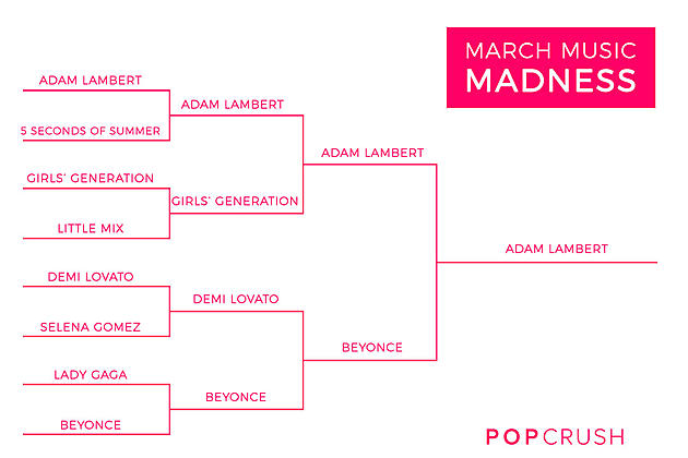 Adam Lambert's Glamberts Win Best Fanbase!