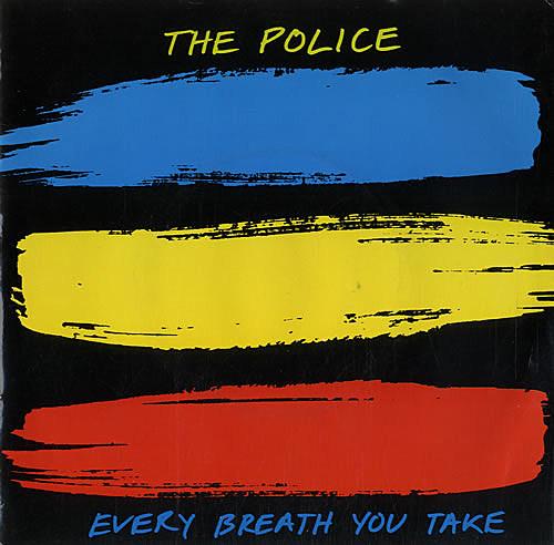 Top 10 Police Songs