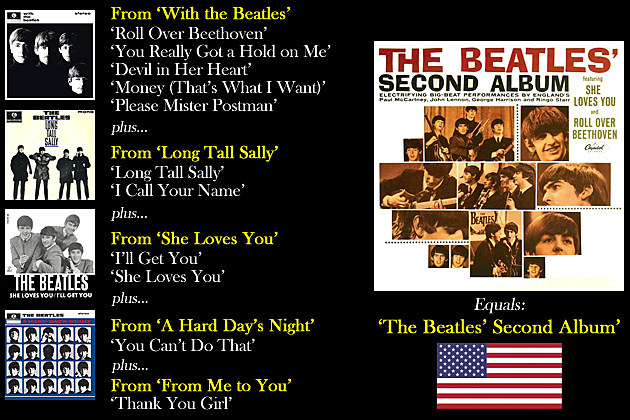 The Beatles: U S  vs  U K  Album Guide