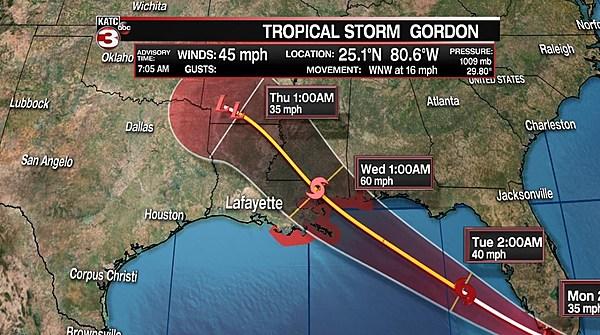 Tropical Storm Gordon Eyeing Louisiana Mississippi Coast