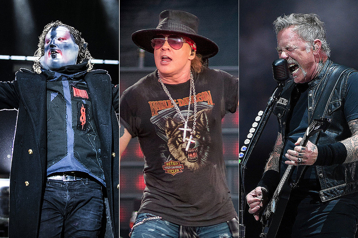 Slipknot GNR Metallica Most Streamed Spotify Songs for 66 Rock + Metal Acts