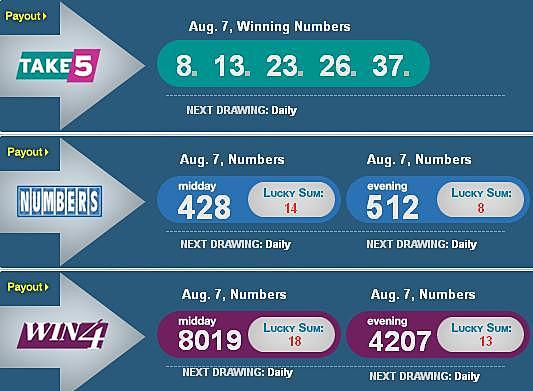 What Were Last Night S Winning Numbers