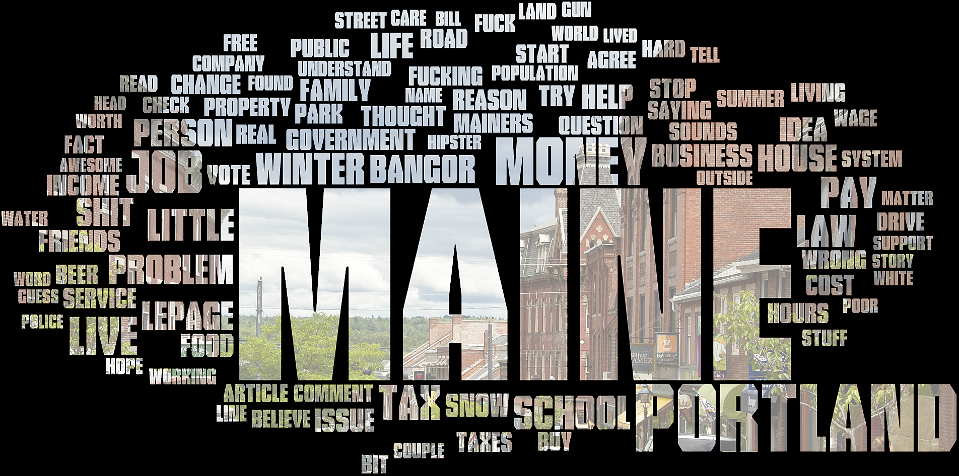 Maine's Most Used Words in 2015