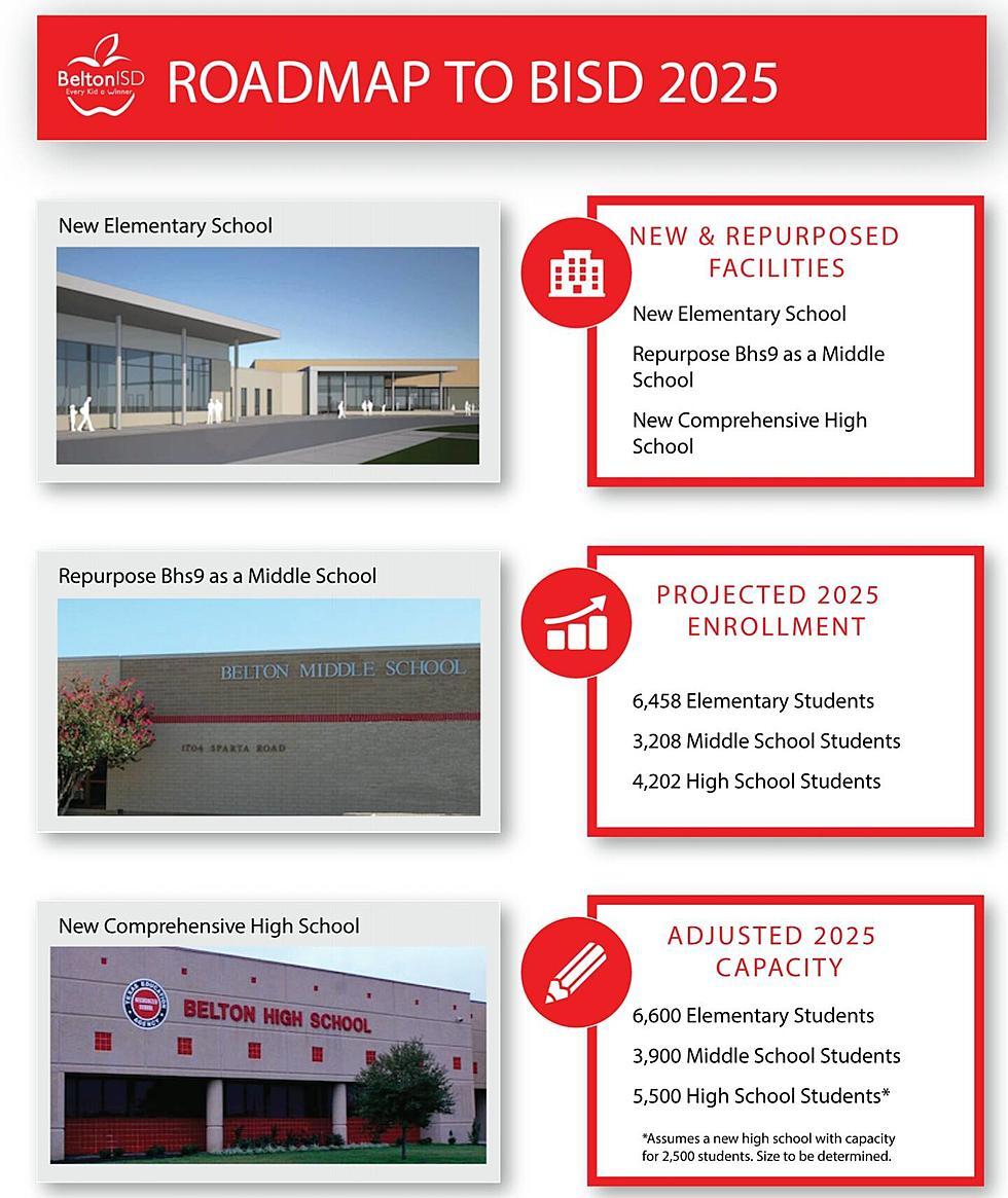 Belton ISD Board Approves Three New Schools