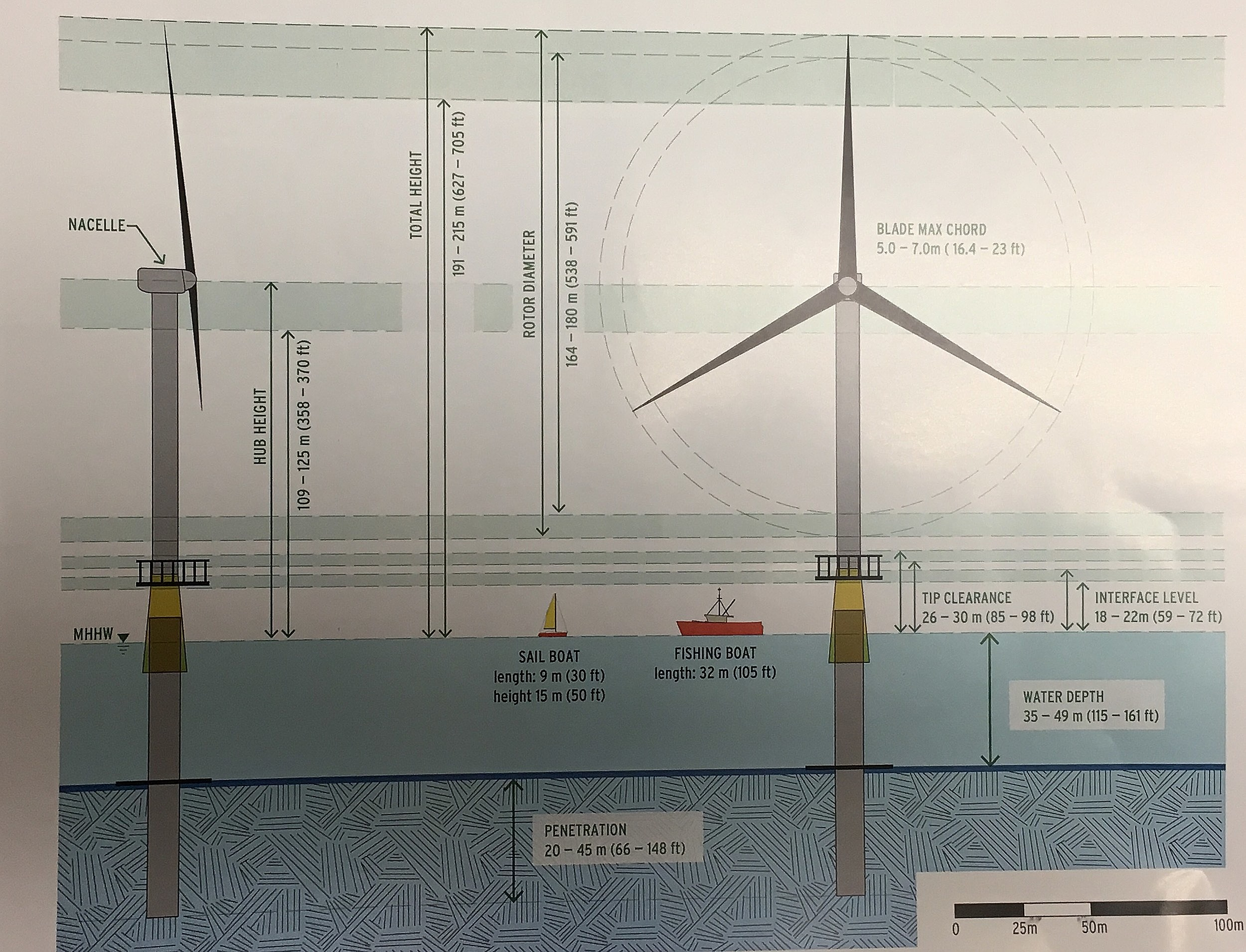 Vineyard Wind Contracts Approved by DPU