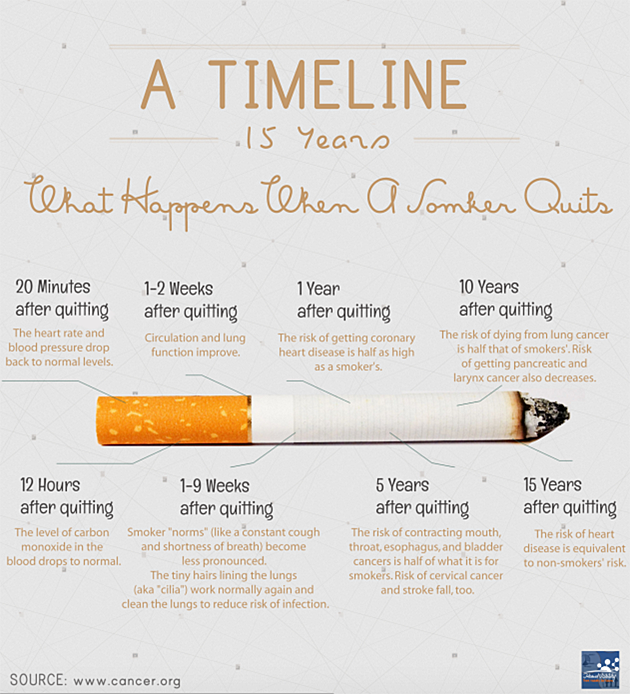 18 Days Smoke-Free