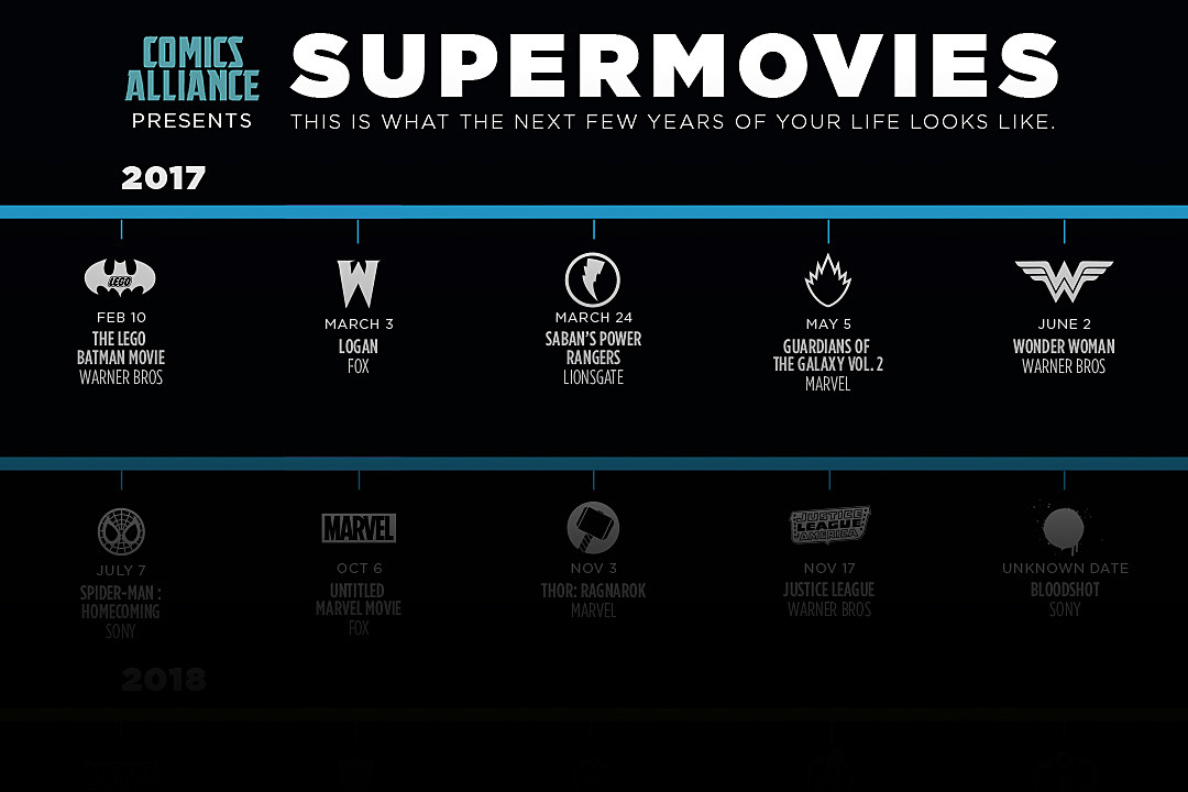 Infographic New Superhero Movies Between Now And 2020