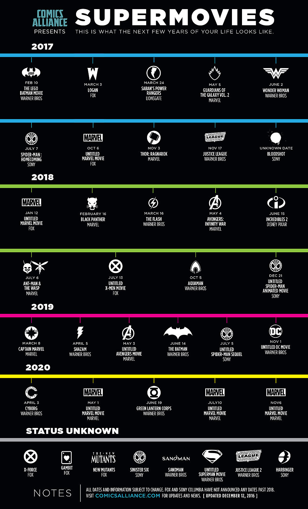 2019 Movie Calendar ComicsAlliance Presents The Supermovies Infographic