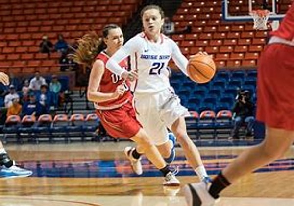 Is Boise State Women's Basketball Top 25 Worthy?