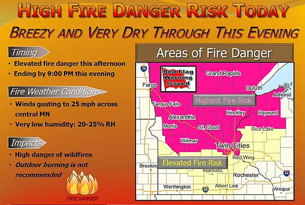 Fire Danger Is High Today