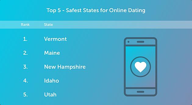 Katsella dating näyttää verkossa