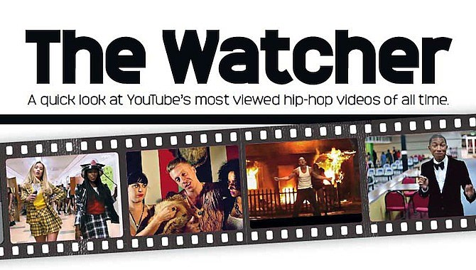The 10 Most Viewed Hip Hop Videos On Youtube Xxl