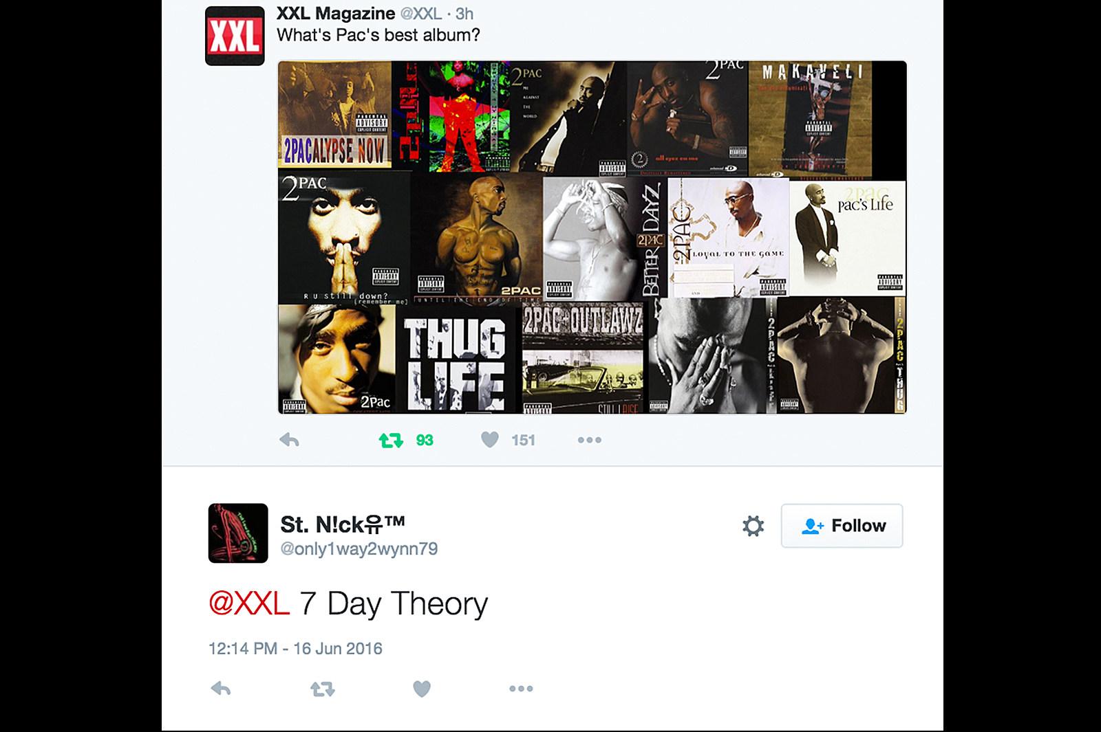 Fans Choose 2Pac's Best Album - XXL