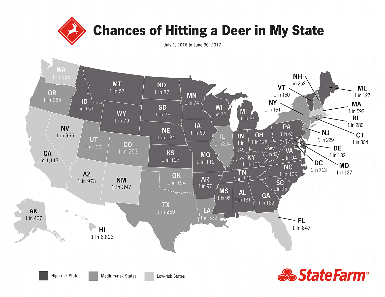 Your Chances of Hitting a Deer by State: Michigan in the Top 10